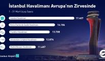 İstanbul Havalimanı Avrupa nın zirvesinde